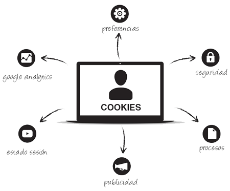 066a3b6e436 ... de SUR DE CÓRDOBA, facilitando y ofreciendo a cada Usuario información  que es de su interés o que puede ser de su interés, en atención al uso que  ...